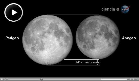 Super luna llena ciencia de la nasa for Cuando es luna llena