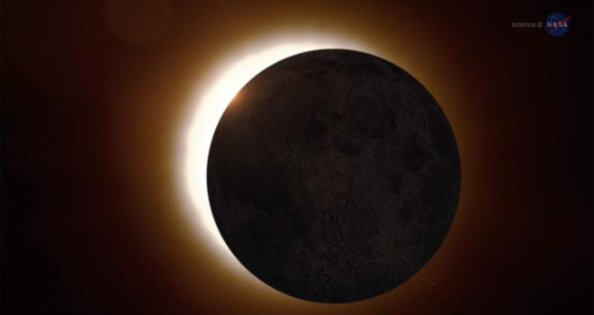 Eclipse solar en el hemisferio sur Poster