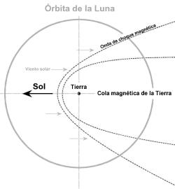 orbit_med_spanish.jpg