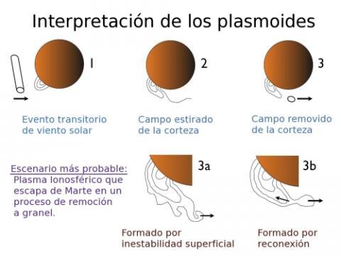 plasmoidslide_strip_spanish.jpg