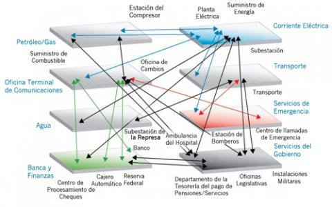 interdependency_strip_spanish.jpg