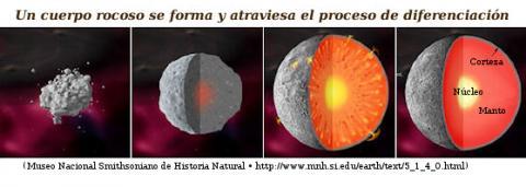 Vesta (differentiation, 550px)