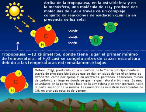 Meteor Smoke (methane, 558px)