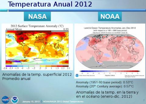 Warming Trend (nasavnoaa)