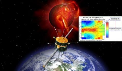 Solar Wind Energy (splash)
