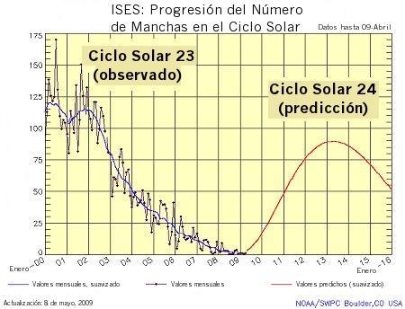 prediction_strip2_spanish.jpg