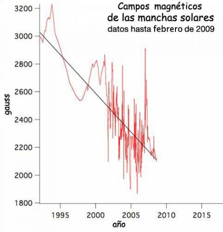 trend3_strip_spanish.jpg