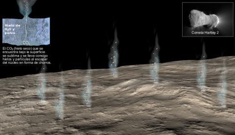 Comet Snowstorm (jetmodel)