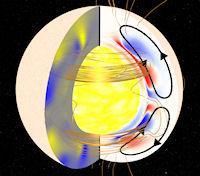 Spotless Sun (conveyor belt, 200px)