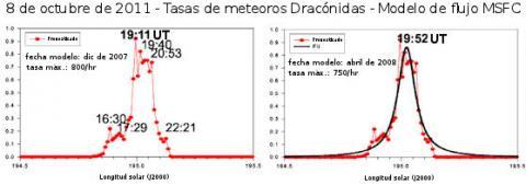 Draconids (models, 558px)