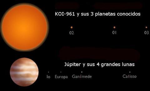 Smallest Exoplanets (Jupiter comparison, 558px)