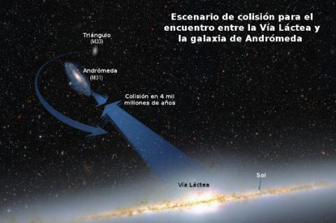 Andromeda (diagram, 558px)