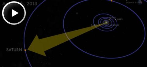 Saturn Opposition (splash)