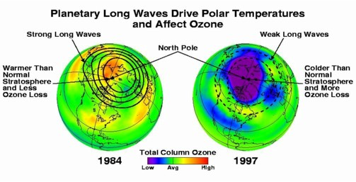 Above  In years when planetary waves (or