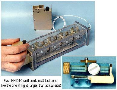 HH-DTC apparatus