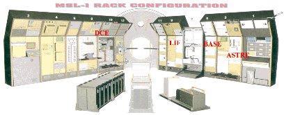 MSL-1 Rack Configuration