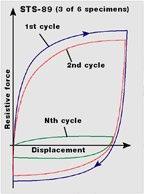 MGM_graph2.tnl.jpg