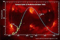 sunspots.tnl.jpg