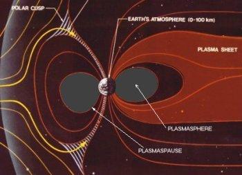 magnetosphere diagram thumbnail