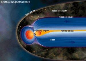Diagram of Earth's Magnetosphere, courtesy U. Michigan