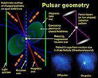 geometry.tnl.jpg