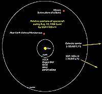 orbit.tnl.jpg