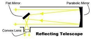 reflect2.jpg