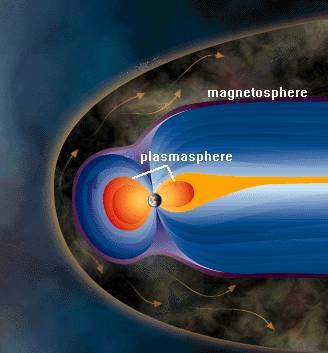 Artist's concept of the shape of the magnetosphere