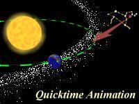 Quicktime animation