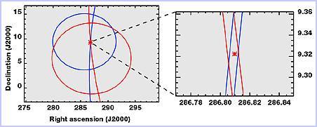 position.tnl.jpg