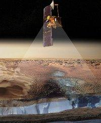 artist's concept of Mars Odyssey discovering a subsurface layer of ice on Mars.