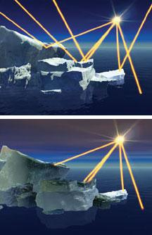 Two images of a block of ice with the Sun's rays reflect off of it. The first has a larger block of ice and more reflection. The second has a smaller block of ice, with more of the Sun's rays being absorbed by the ocean and land