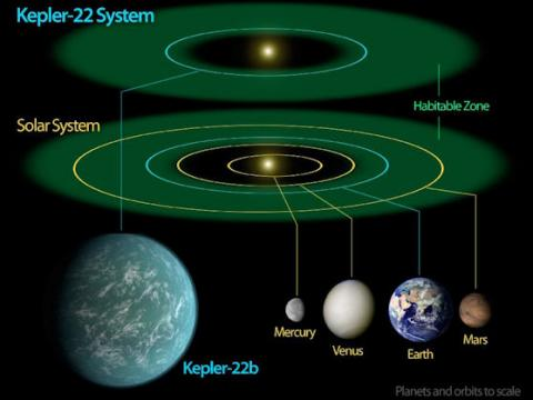 Kepler's First Planet (layout, 558px)