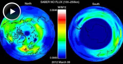 Solar Storms Dumps Gigawatts (splash)