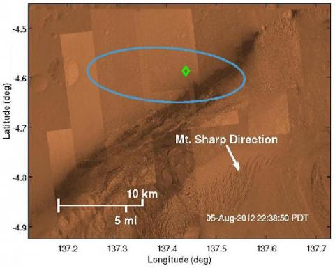 Mars Parachute (ellipse)