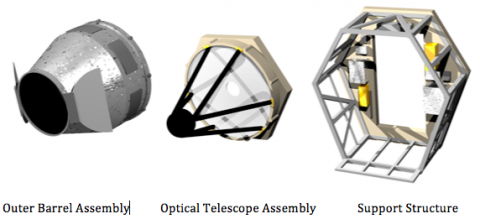 Telescope Images SALSO