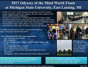 "Thumbnail of PowerPoint slide entitled ""2017 Odyssey of the Mind World Finals at Michigan State University, East Lansing, MI"""