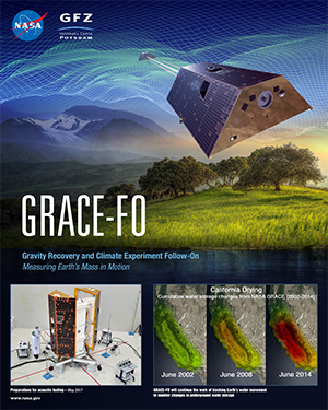 GRACE-FO mission poster