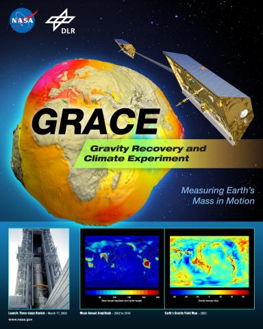 GRACE Mission Poster