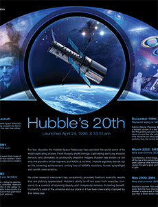 Hubble 20th Anniversary Exhibit Poster