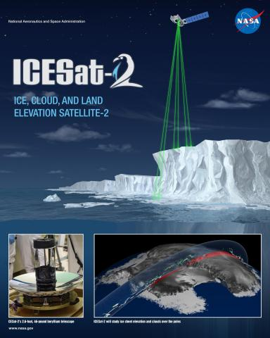 ICESat-2 Mission Poster