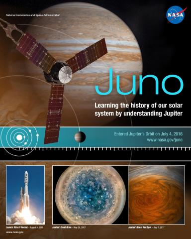 Juno Mission Poster
