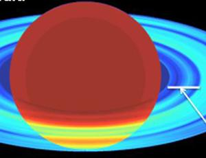 An output brightness temperature map of a red Saturn and blue rings, with an arrow pointing to a horizontal white line on the inner rings