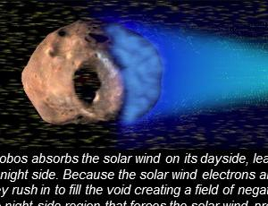 Cropped figure from slide depicting Phobos and a blue trail on its right side