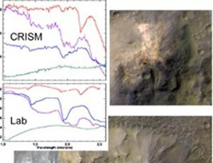 Two graphs (one labeled CRISM and the other labeled Lab) with colored lines. The graphs are on top of two images of light brown landforms.
