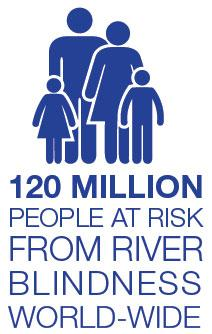 120 Million People at Risk from river blindness world-wide