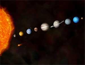 Sun and planets in solar system