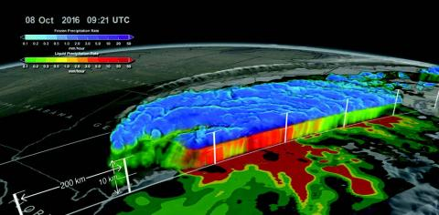 3D image illustrating precipitation radar