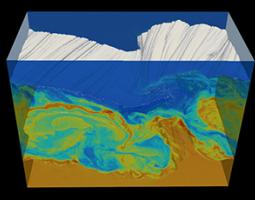 A 3D rectangle depicting Kelvin Helmholtz waves at the magnetosphere's boundary