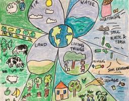 Earth Science Week Visual Arts drawing